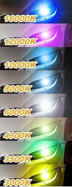 LED car headlight LED car light LED bulb H1 H3 H4 H7 H8 H9